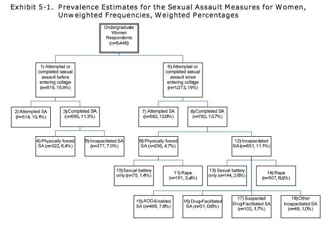 an analysis of the various definitions of aggression and its connection with violence Physical punishment and the development of the review will be confined to studies which specifically assess violence or aggression much research has demonstrated that specifically violent behavior and more generally antisocial behavior often have significantly different.