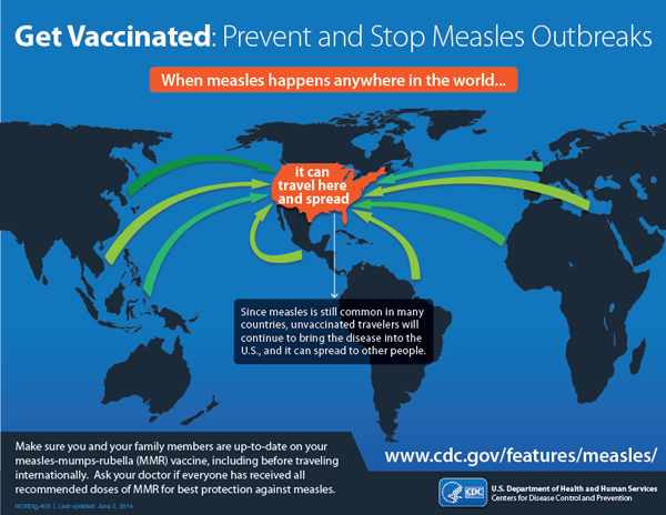 Each Case Of Measles Costs 33000 There >> Each Case Of Measles Costs 33 000 There Were Over 600 Cases In