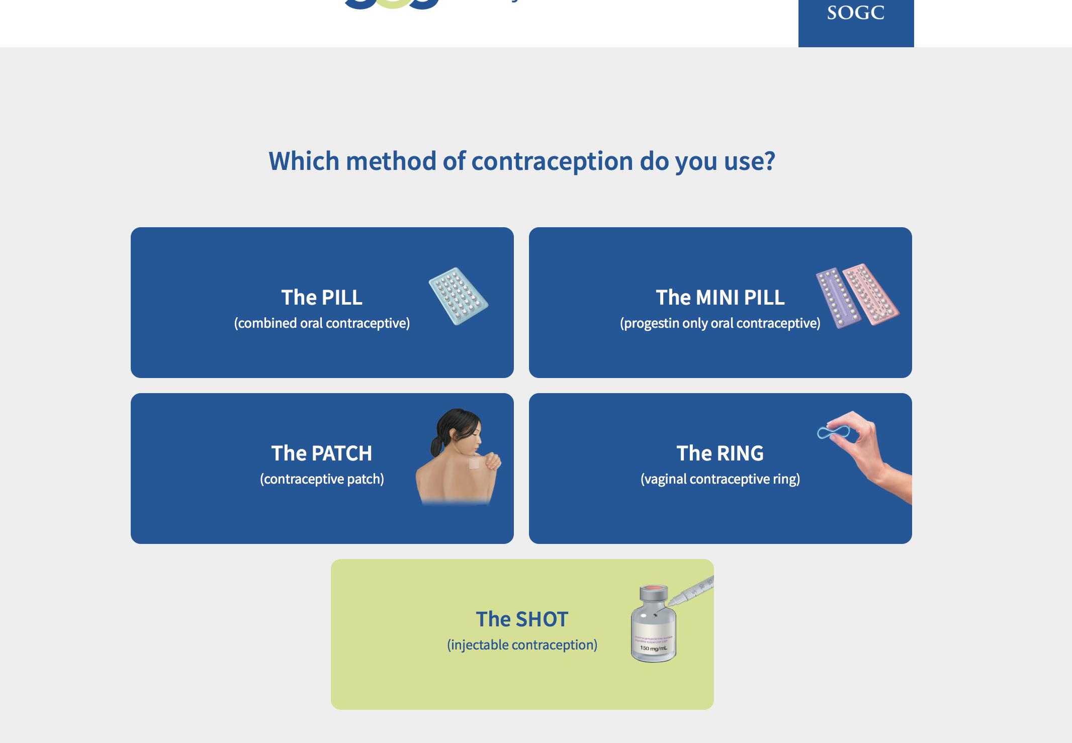 Modern contraceptive - patch
